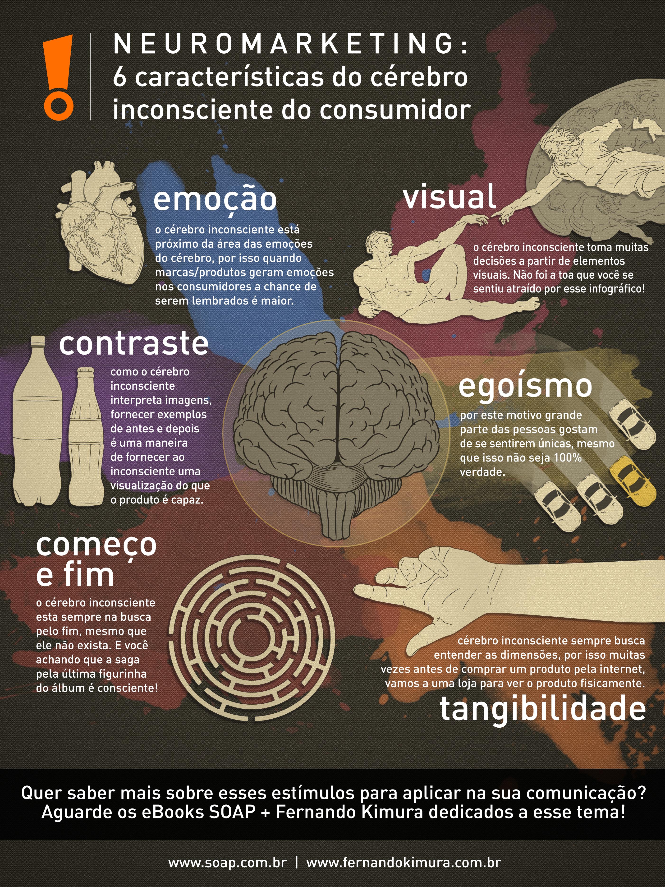 https://rdstation-static.s3.amazonaws.com/cms%2Ffiles%2F8%2F1447261860%5BSOAP%5D+Infografico_6+caracteristicas+do+cerebro.jpg